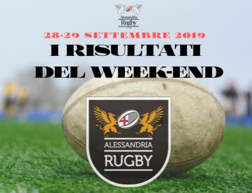 I risultati del weekend 28 – 29 Settembre 2019